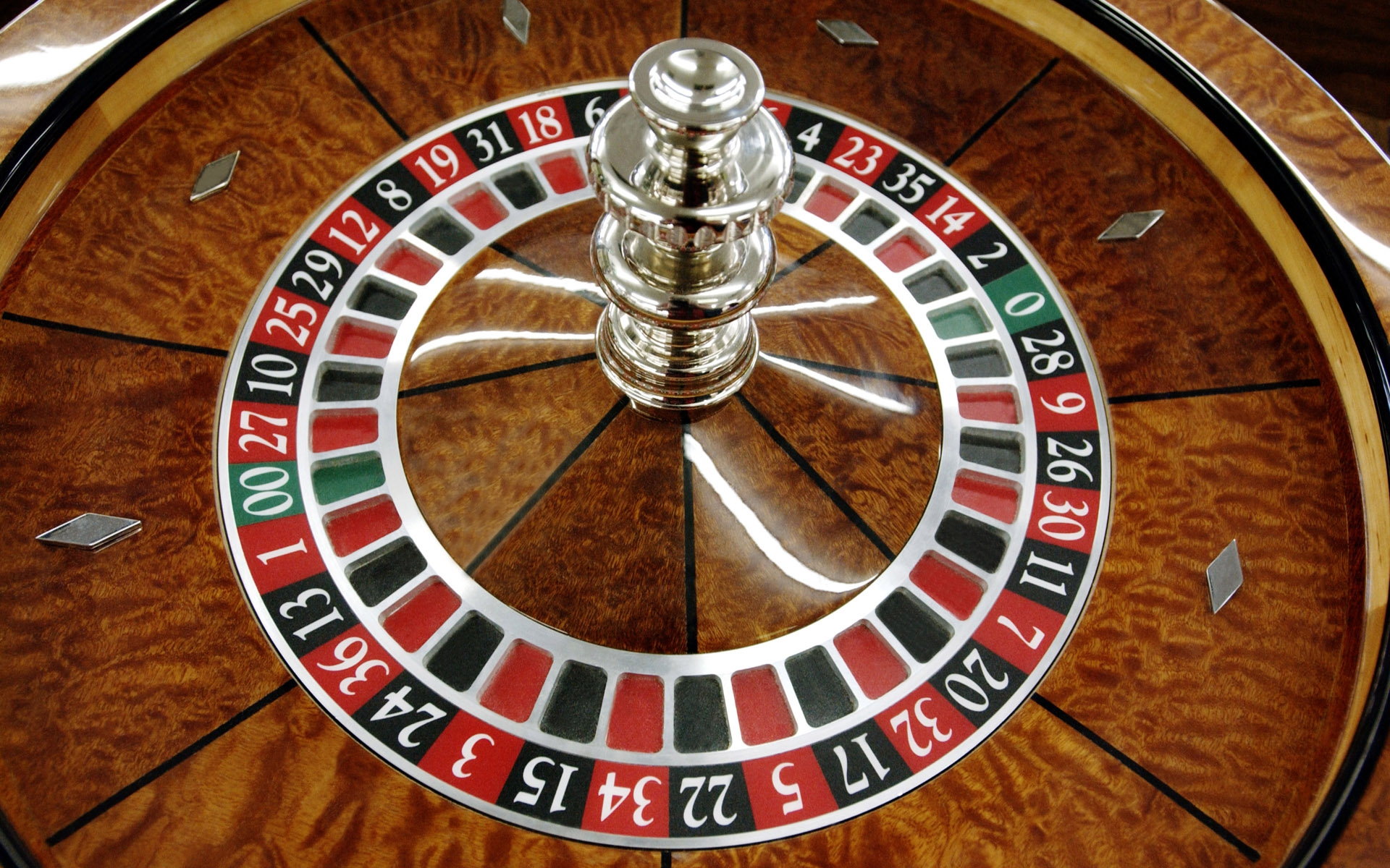 Online Casino - Are You Prepared For A great Thing?